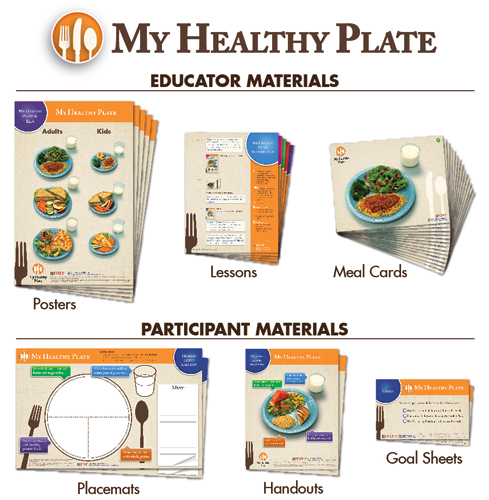 My Healthy Plate Overview