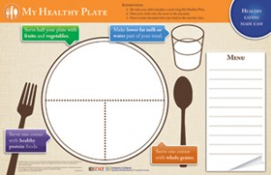 My Healthy Plate Placemats